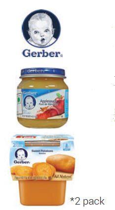 gerber-if