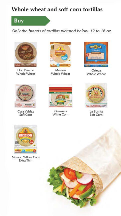 Wic Authorized Food List