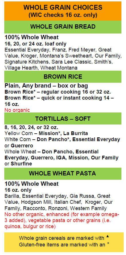 Montana Wic Food List