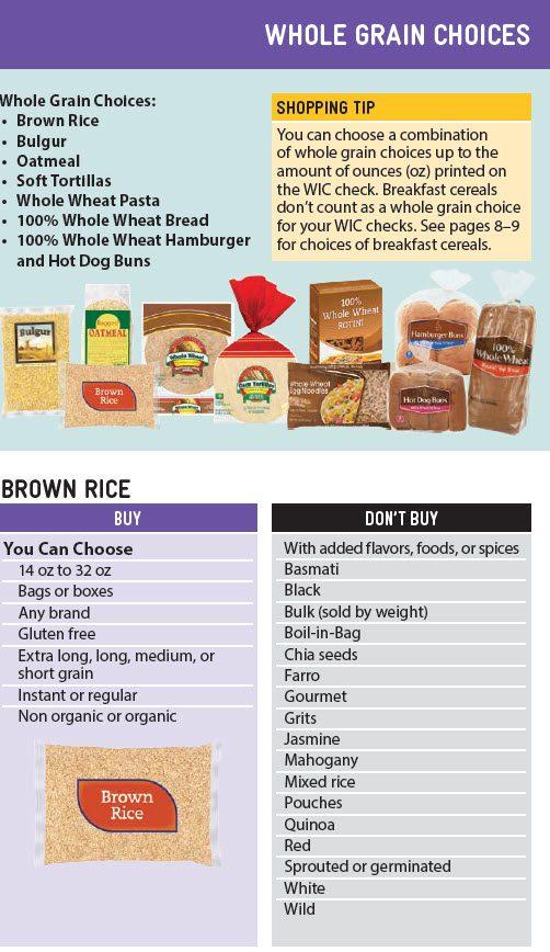 Washington WIC Food Guide English | JPMA, Inc