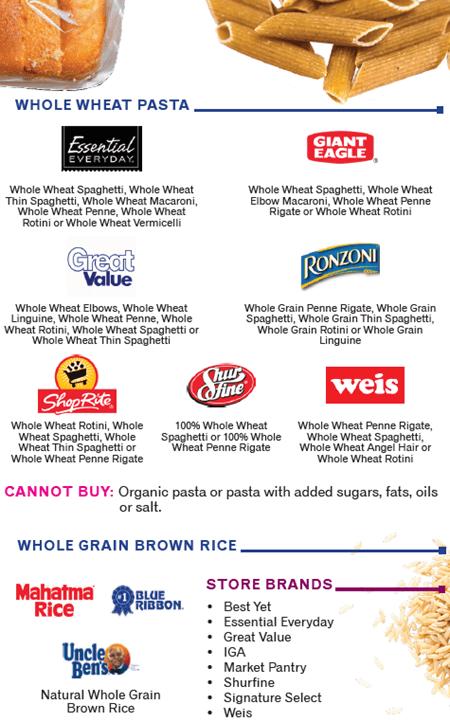 Pennsylvania WIC Food Guide English   JPMA, Inc.