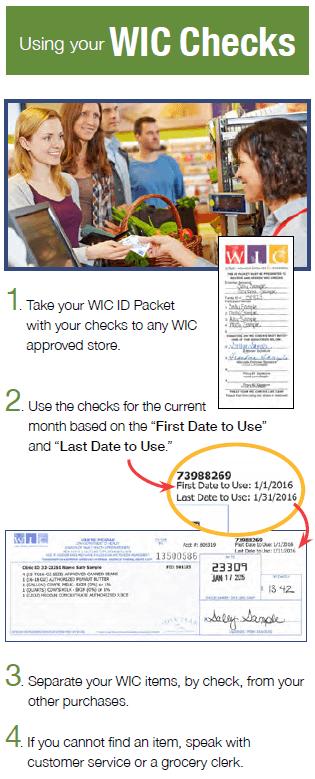 यूटा WIC - तपाईंको WIC जाँच 1 प्रयोग गर्दै